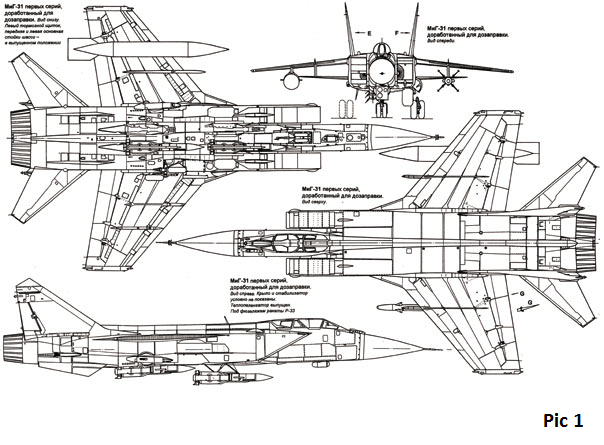 Excellent Fighter Jet Diagram Basic Electronics Wiring Diagram Wiring 101 Photwellnesstrialsorg