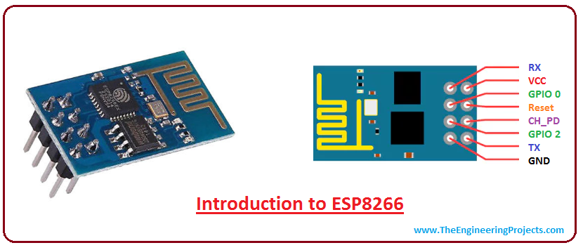 Introduction to ESP8266 - The Engineering Projects