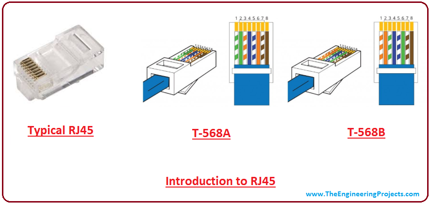Fantastic Introduction To Rj45 The Engineering Projects Wiring 101 Archstreekradiomeanderfmnl