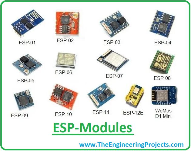 esp8266, esp8266 pinout, esp8266 applications, esp8266 features, esp8266 datasheet, esp8266 wifi module, esp8266 nodemcu