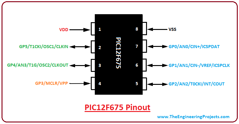Introduction to PIC12F675 - The Engineering Projects