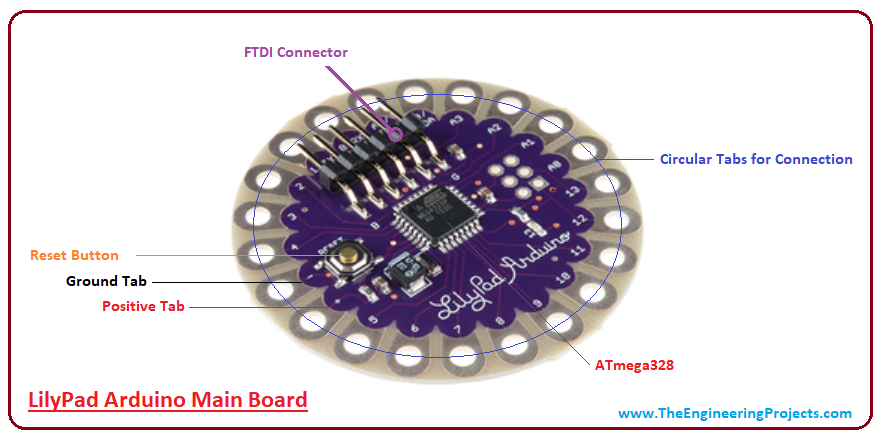 introduction to lilypad arduino main board, lilypad arduino main board features, lilypad arduino main board pinout, lilypad applications