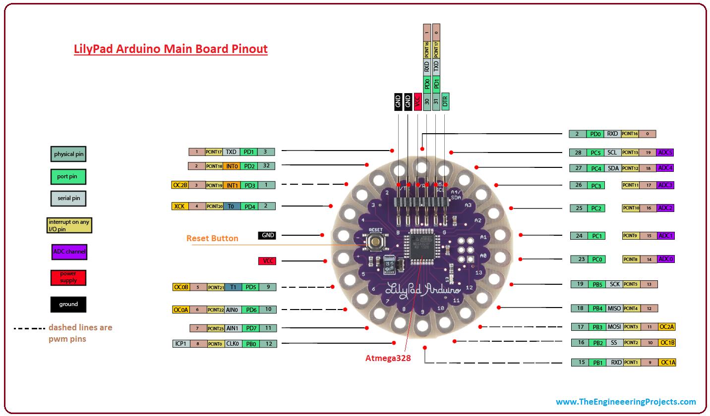 introduction to lilypad, arduino lilypad, lilypad arduino main board features, lilypad arduino main board pinout, lilypad applications