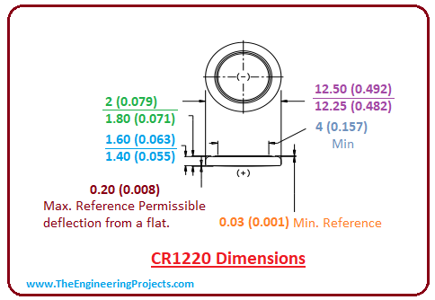 cr1220 battery dimensions