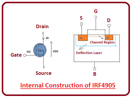 introduction to irf4905, irf4905 features, irf4905 pinout, irf4905 working, applications
