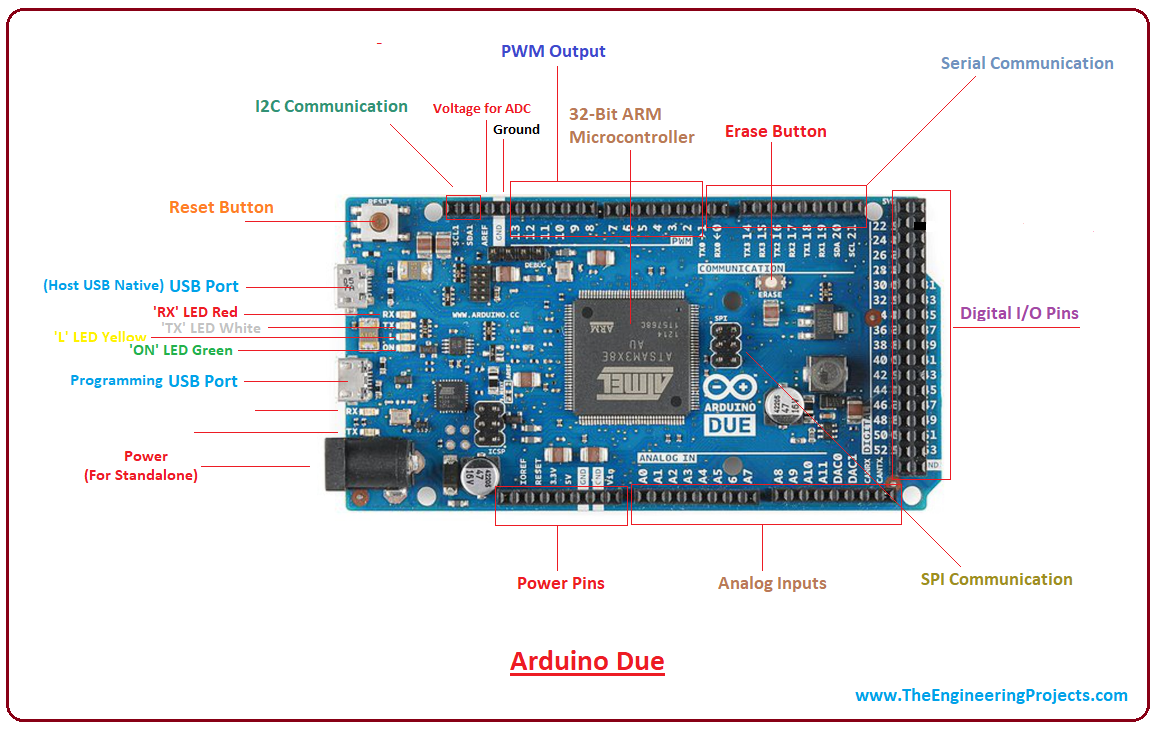 ARDUINO DUE PROGRAMMING PORT WINDOWS 10 DRIVERS
