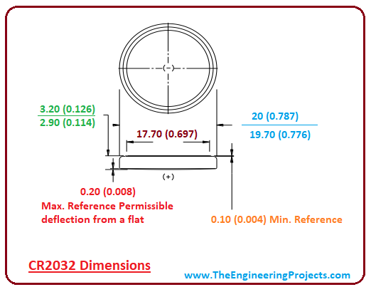 introduction to cr2032, cr2032 features, cr2032 applications, cr2032 dimensions