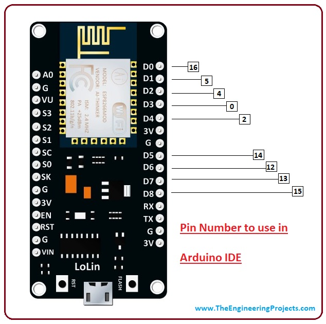 Introduction to NodeMCU V3 - The Engineering Projects