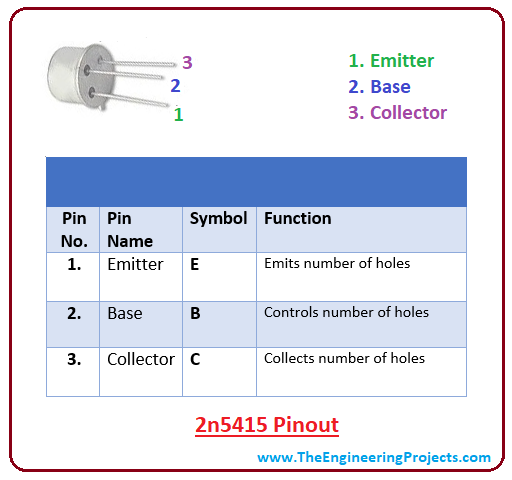 introduction to 2n5415, 2n5415 features, 2n5415 pinout, 2n5415 applications