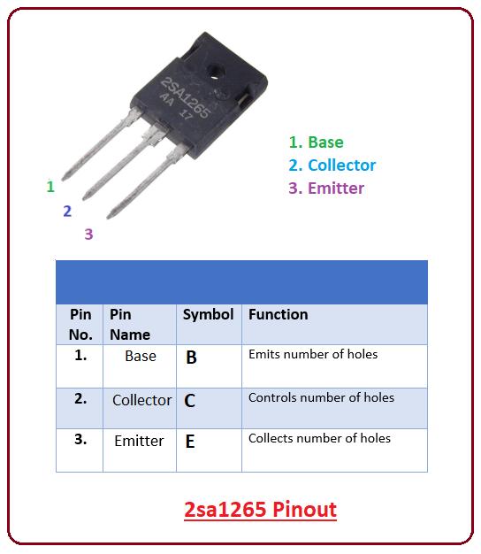 introduction to 2sa1265, 2sa1265 features, 2sa1265 pinout, 2sa1265 applications