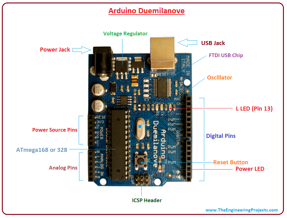 Introduction to arduino duemilanove the engineering projects