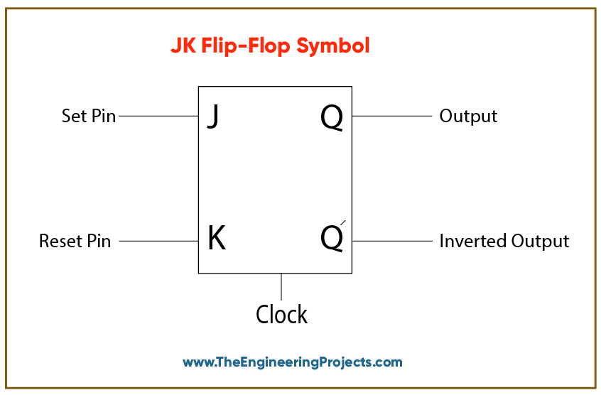 introduction to jk flip flop, jk flip flop symbol, jk flip flop table,