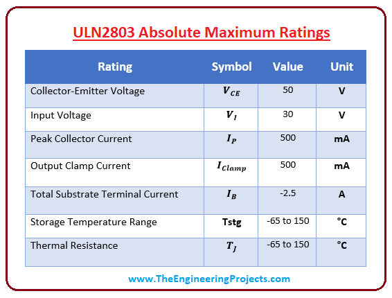 introduction to uln2803, uln2803 features, uln2803 pinout, uln2803 applications