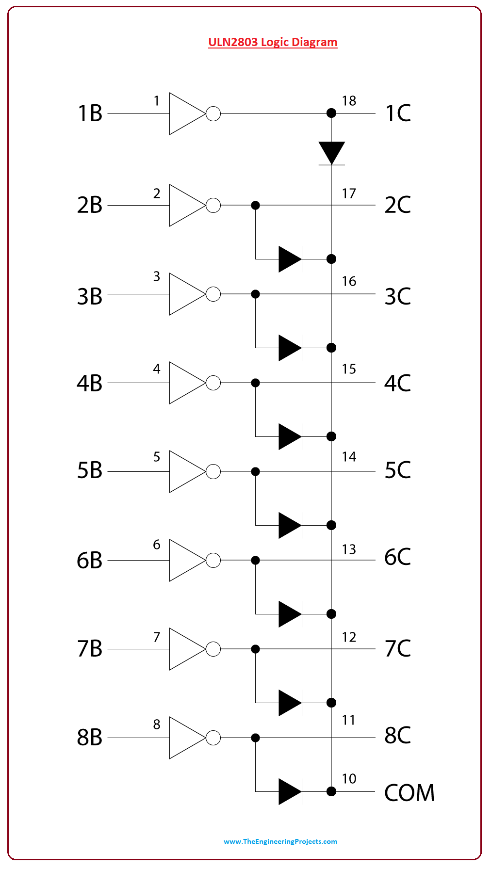 Introduction To Uln2803 The Engineering Projects Darlington Pair Circuit Schematic Diagram Features Pinout Applications Following Figure Shows Of Each
