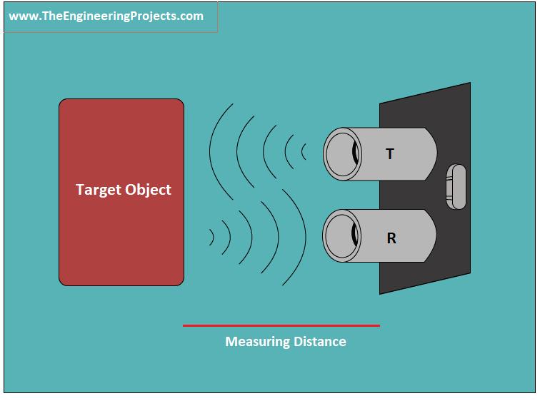Introduction to HC-SR04 (Ultrasonic Sensor) - The
