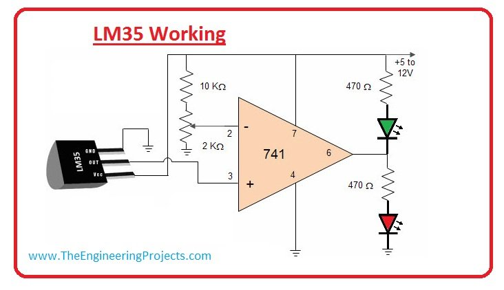 lM35 working, lm35 pinout