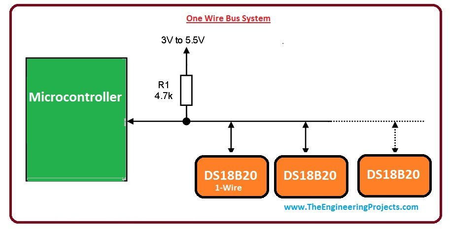 DS18B20 pin pint,DS18b20 introduction, ds18b20 working. DS18B20 one wire Bus system