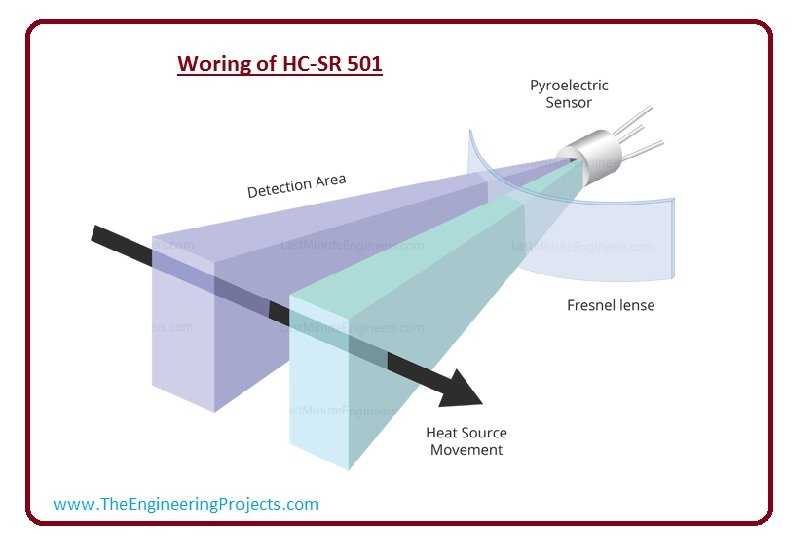 Hcsr 501 pinout hcsr working. hscr specifications