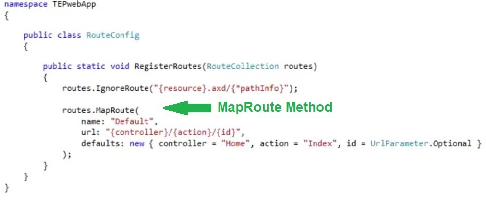 URL Routing in ASP.NET MVC, url routing in asp, routing in mvc, url routing in asp.net, routing in asp.net