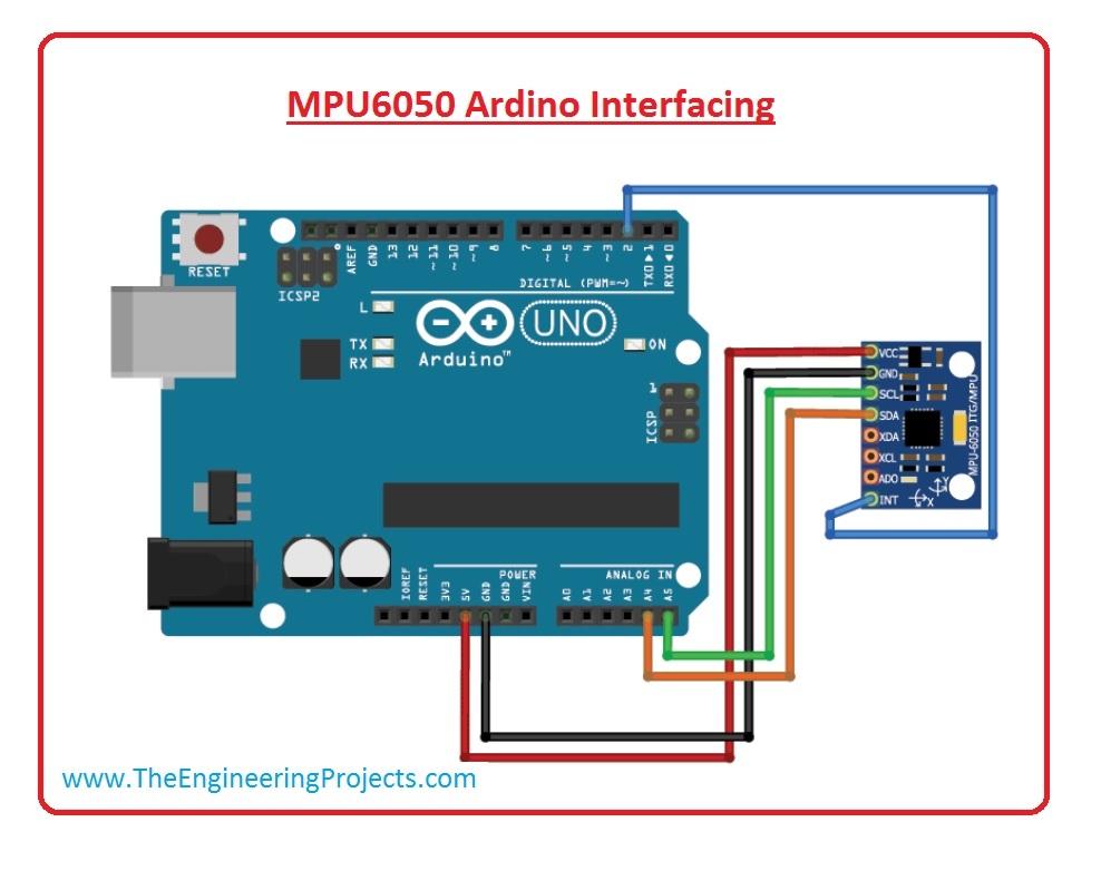 MPU6050, mpu6050 pinout, mpu6050 basics, introduction to mpu6050, what is mpu6050