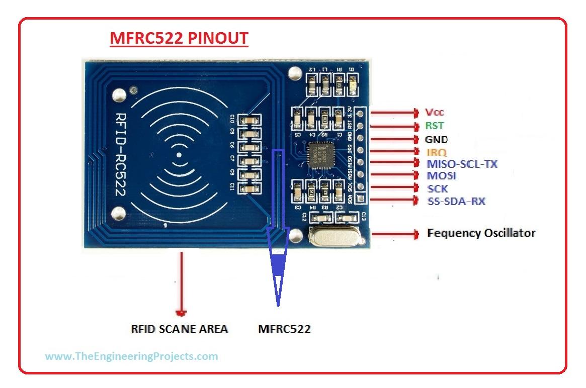 Mfrc522 introduction, mfrc522, mfrc522 pinout mfrc522