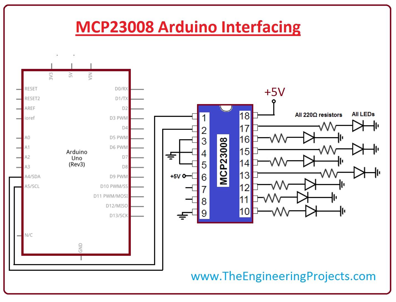 introduction to mcp23008, mcp23008 pinout, mcp23008 working,mcp23008 application, mcp23008 features, mcp23008 arduino interfacing, mcp23008 applications, mcp23008