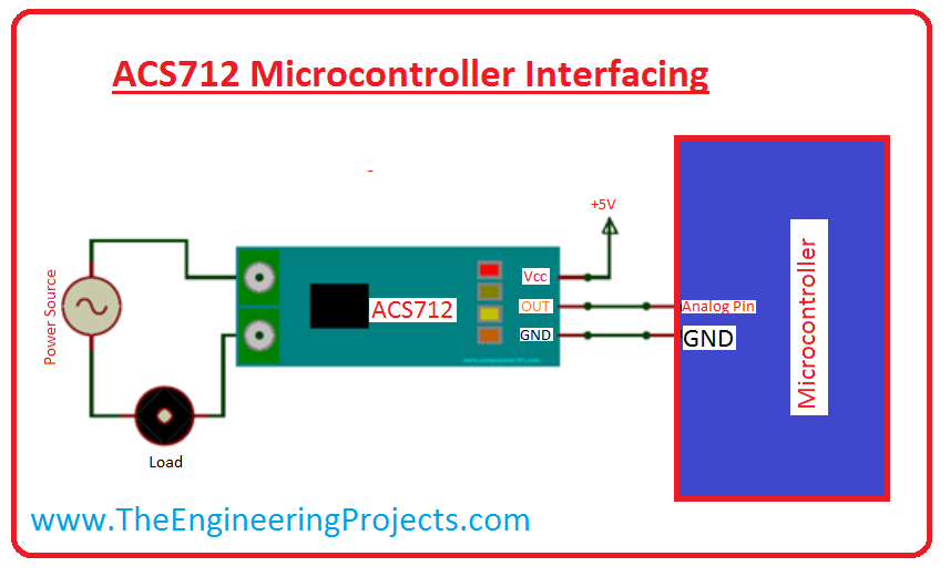 Introduction to ACS712 - The Engineering Projects