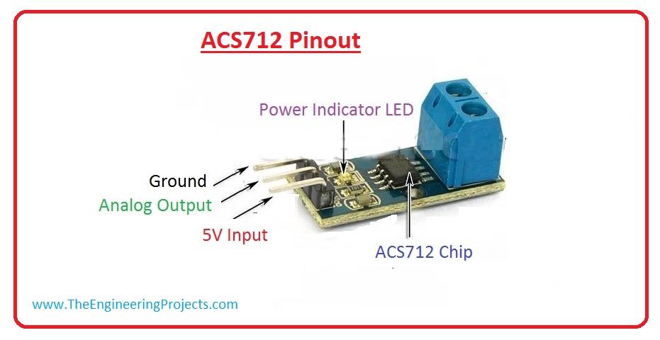 introduction to ACS712, ACS712 pinout, ACS712 working, ACS712 application, ACS712 Arduino interfacing, ACS712