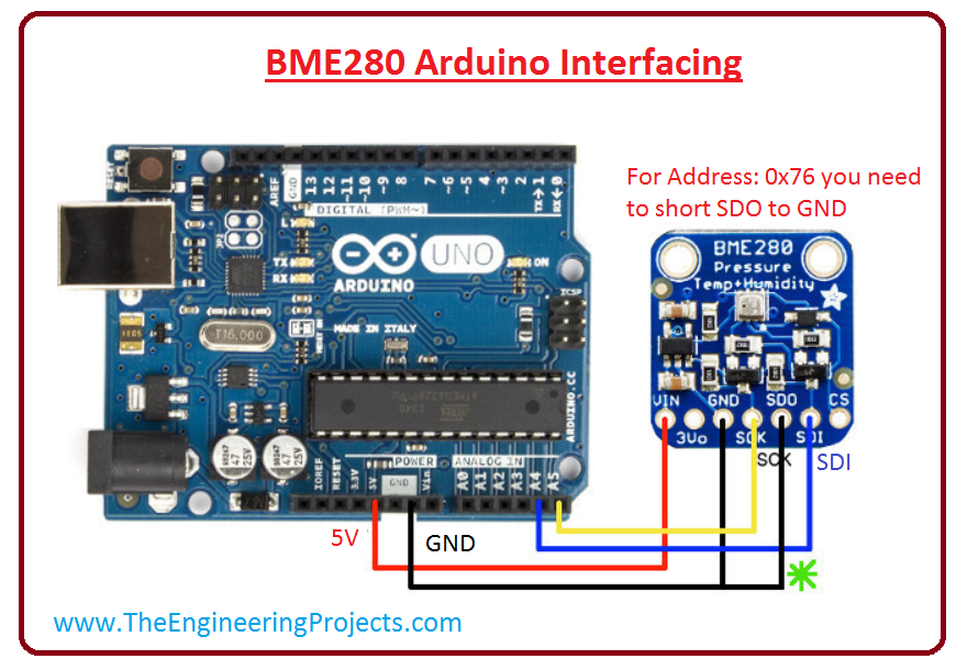 introduction to bme280, bme280 pinout, bme280 working,bme280 application, bme280 arduino interfacing, bme280