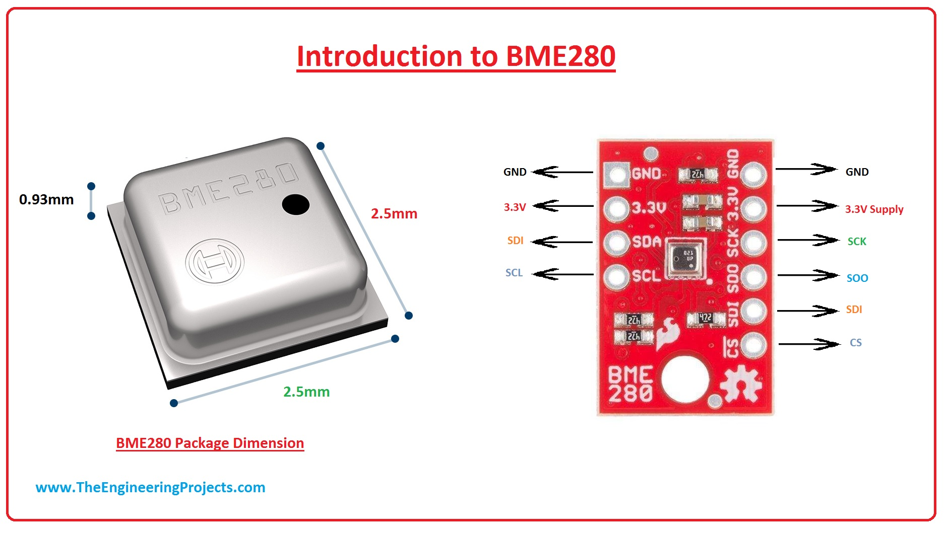 introduction to bme280, bme280 pinout,bme280 working,bme280 application, bme280 arduino interfacing,bme280