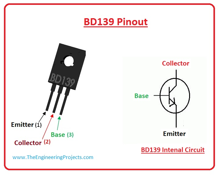 Introduction to BD139 - The Engineering Projects