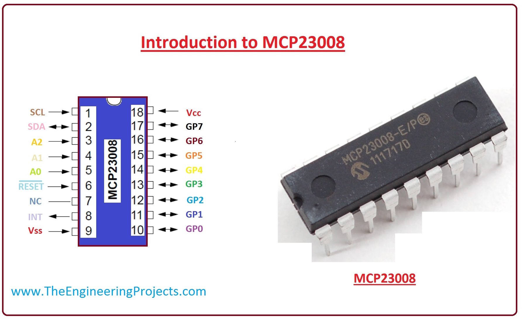 introduction to mcp23008, mcp23008 pinout, mcp23008 working,mcp23008 application, mcp23008 features, mcp23008 arduino interfacing, mcp23008 applications, mcp23008