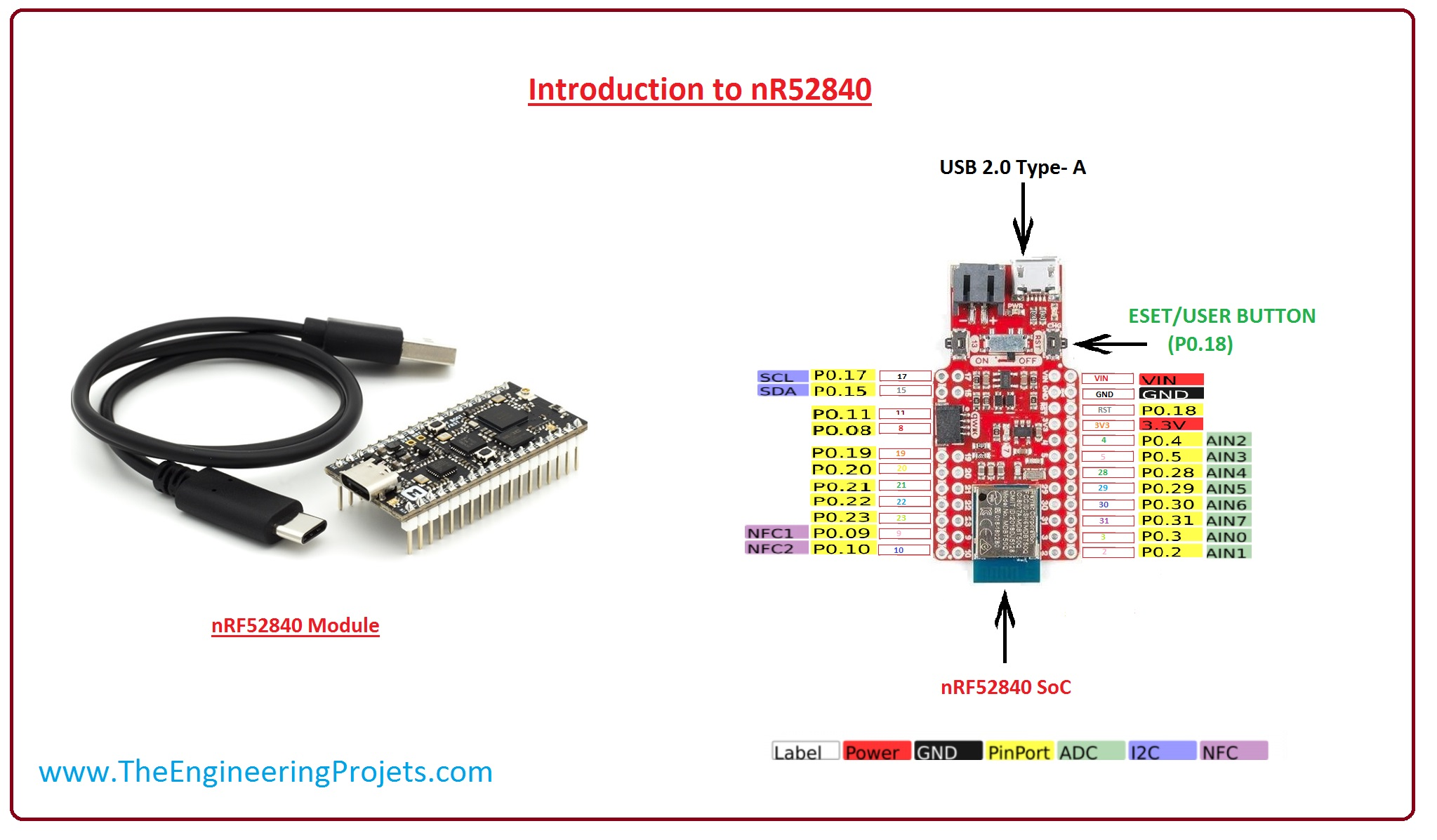 Introduction to nRF52840 - The Engineering Projects