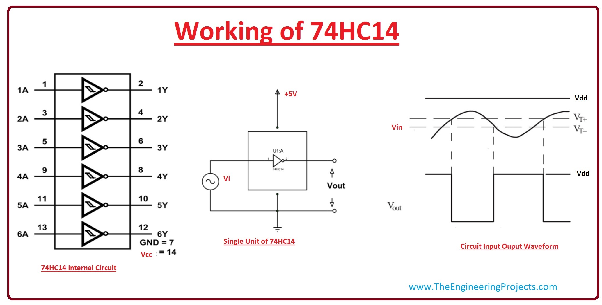 introduction to 74HC14, 74HC14 pinout, 74HC14 working, 74HC14 features, 74HC14 switching time, 74HC14 applications
