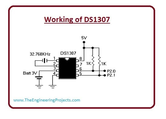 DS1307 pinout, introduction to ds1307, DS1307 working, DS1307 applications, DS1307