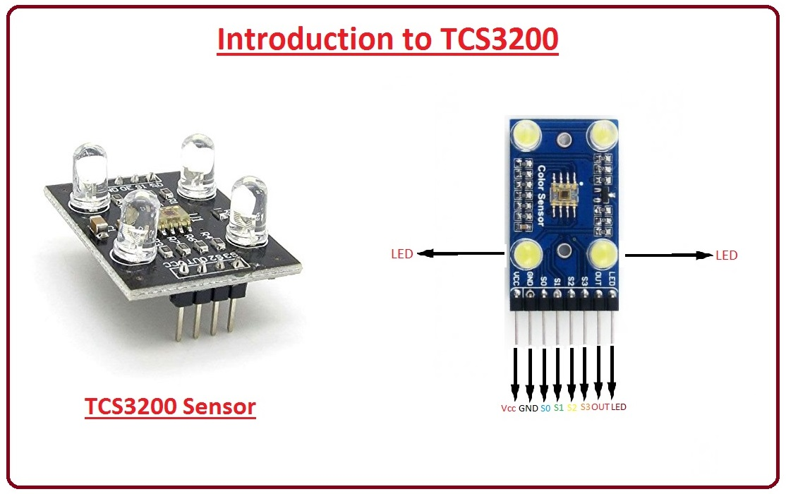 INTRODUCTION TCS3200, tcs3200 pinout, tcs3200 working, tcs3200 applications, tcs3200 features. tcs3200