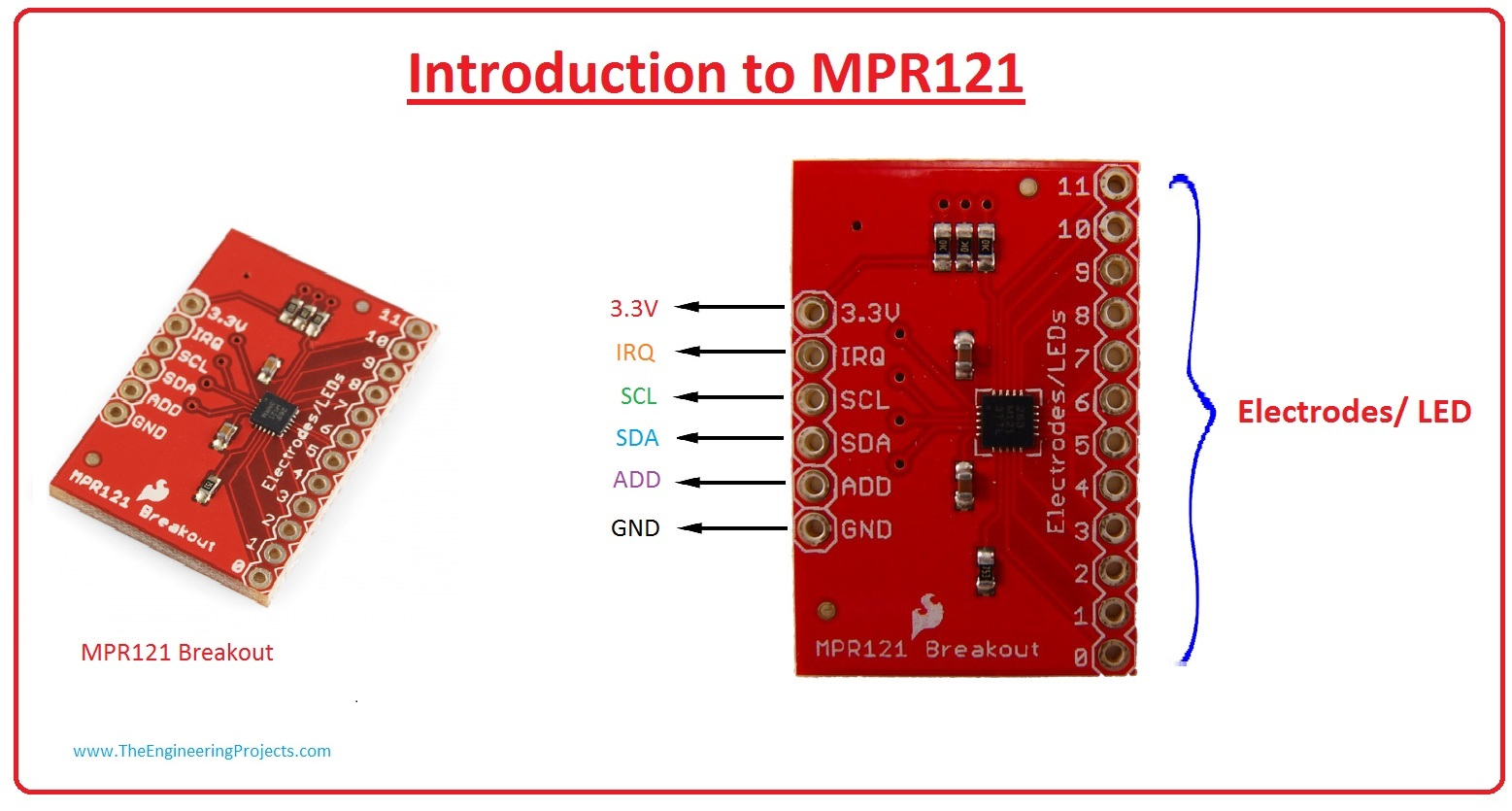 introduction to MPR121, mpr121 working, mpr121 pinout, mpr121 applications, mpr121 features, mpr121
