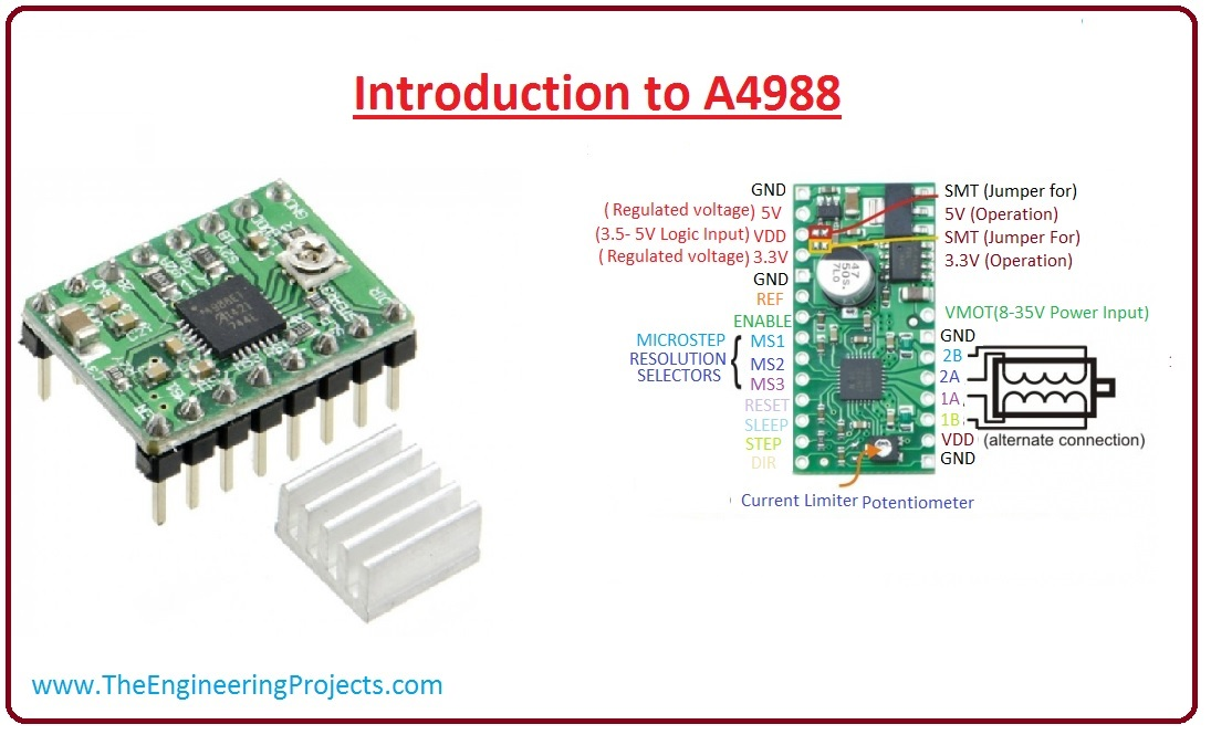 introduction to A4988, a4988 working, a4988 pinout, a4988 features, a4988 applications