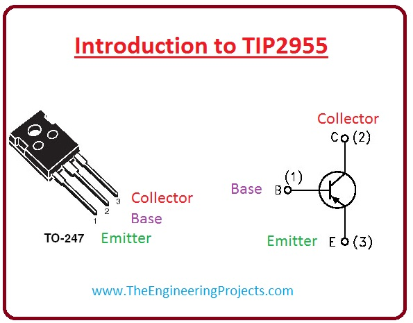 introduction to tip2955, tip2955 pinout, tip2955 working, tip2955 features, tip2955 applications, tip2955 rating, tip2955 working, tip2955