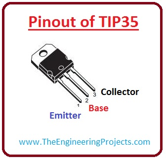 introduction to TIP35 , pinout of TIP35, TIP35 features, TIP35 working, TIP35 working, TIP35