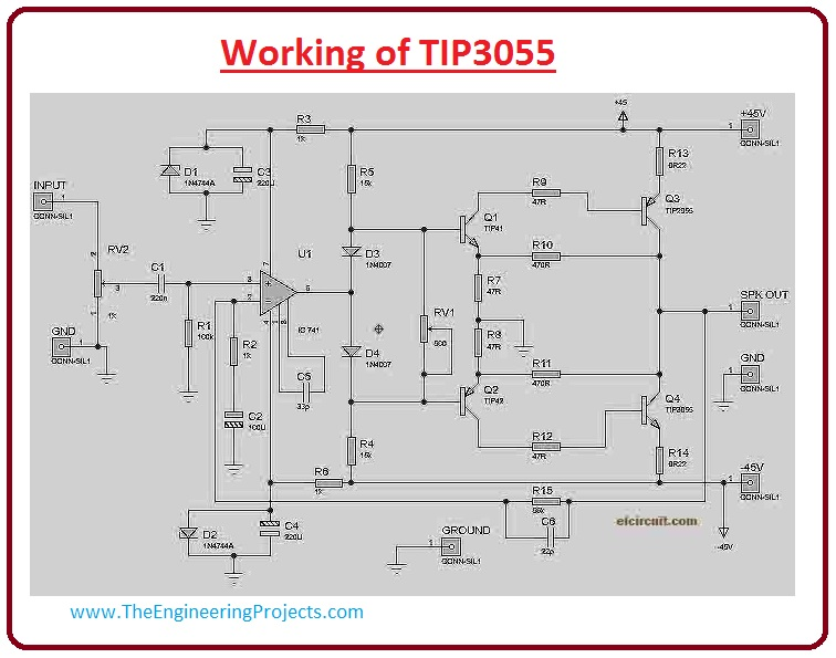 introduction to tip3055, tip3055 pinout, tip3055 working, tip3055 features, tip3055 applications, tip3055