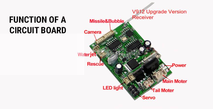Printed Wiring Board Function - Wiring Diagram Filter