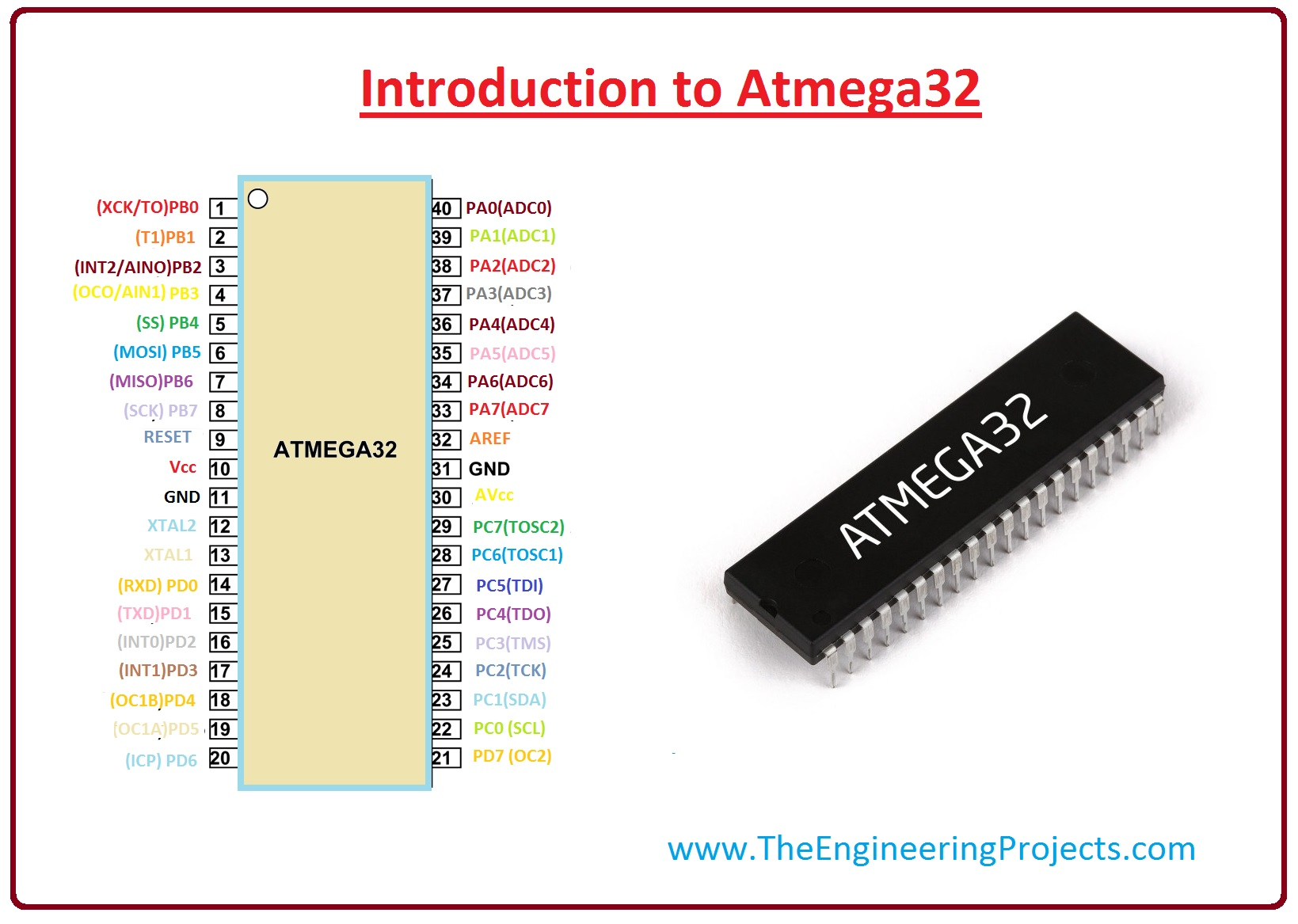 Introduction to Atmega32, Atmega32 pinout, Atmega32 working, Atmega32 features, Atmega32 applications, Atmega32