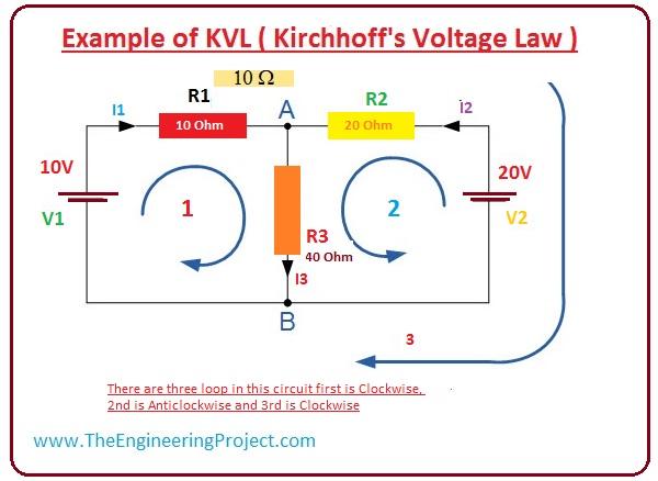 What is KVL, KVL working, KVL applications, KVL equations, KVL