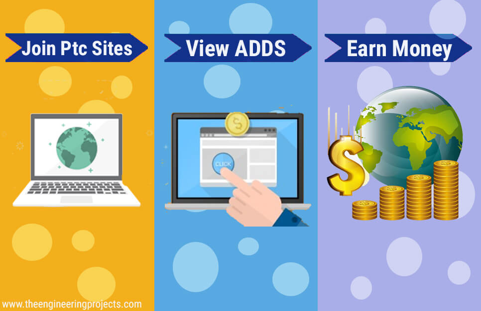 List Of Top Paying PTC sites, Get Paid to Read and Click Ads, best ptc sites with high pay, ptc sites with unlimited ads, highest paying ptc sites without investment, online paid survey jobs