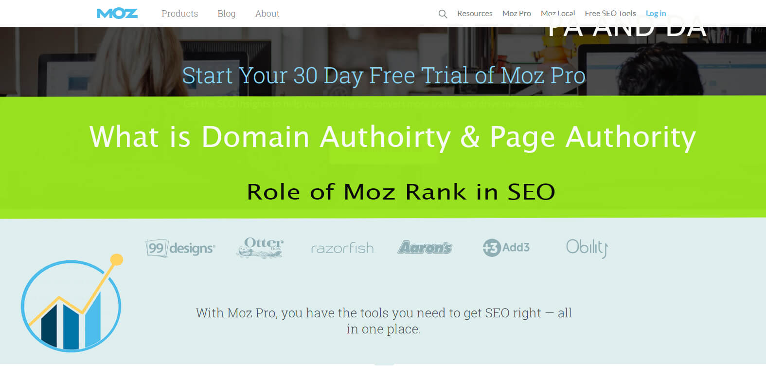 What is DA (Domain Authority) and PA (Page Authority) and Role of Moz Rank in SEO, what is domain authority checker, how to increase domain authority, domain rating checker, mozbar domain authority checker
