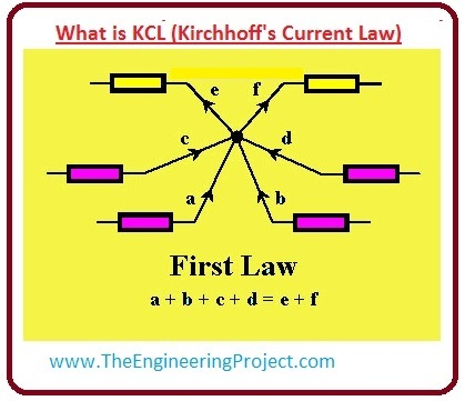 what is kcl law, KCl working, kcl applications, Nodal analysis, kcl