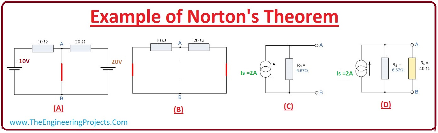 working of norton theorem, norton theorem working, norton theorem equation, norton theorem working steps, norton theorem applications, norton theorem