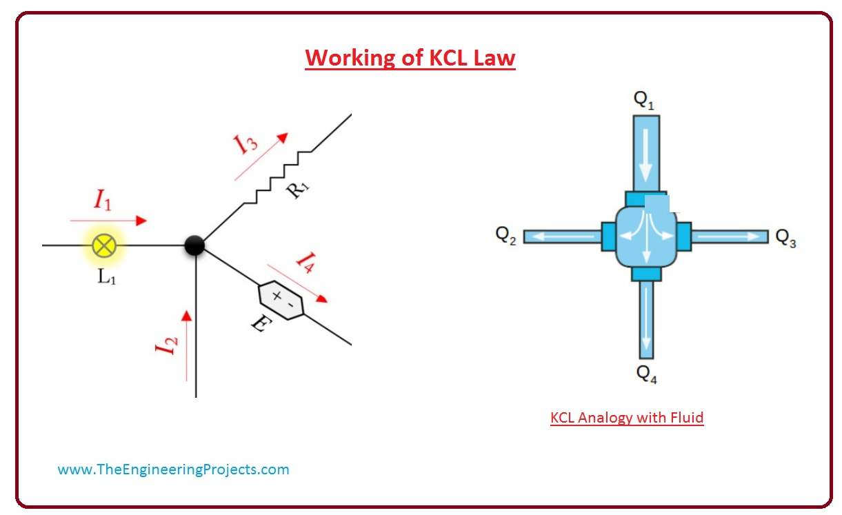 what is kcl law, KClworking, kcl applications, kcl