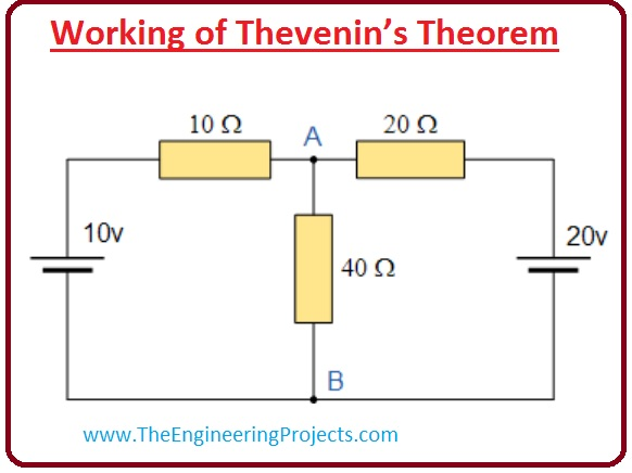 What is Thevenin's Theorem, Thevenin's Theorem working, Thevenin's Theorem features, Thevenin's Theorem applications, Thevenin's Theorem